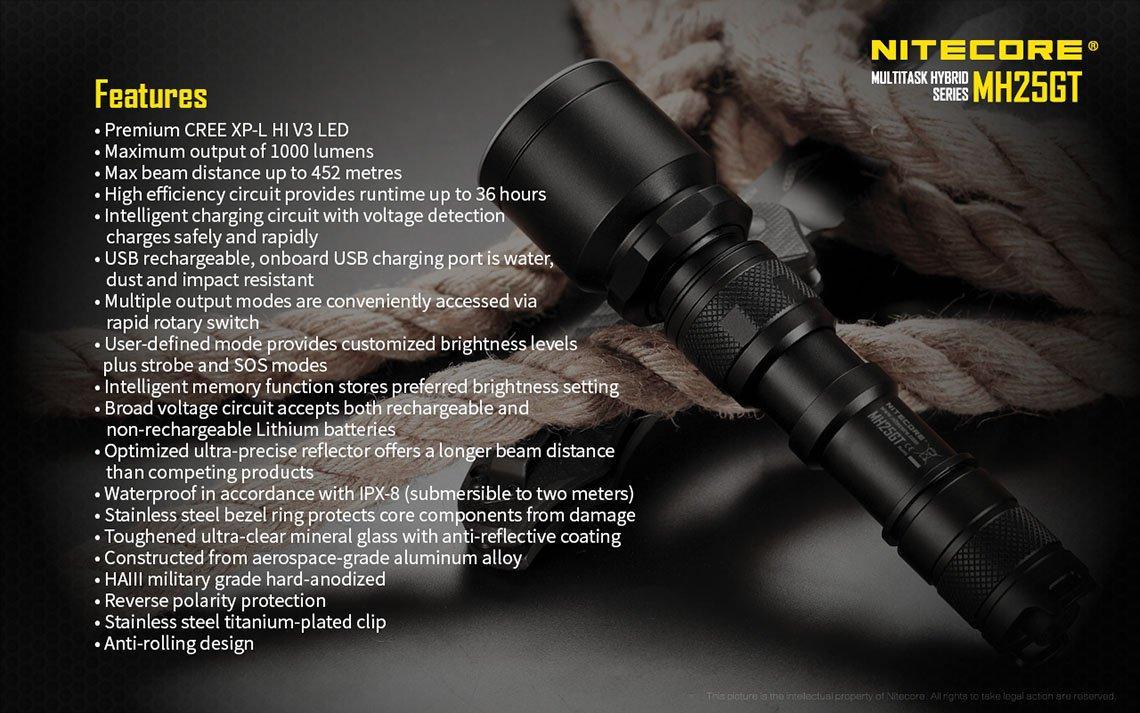 RSW1 Pressure Switch /& GM03 Mount Nitecore MH25GT Flashlight w//NL189