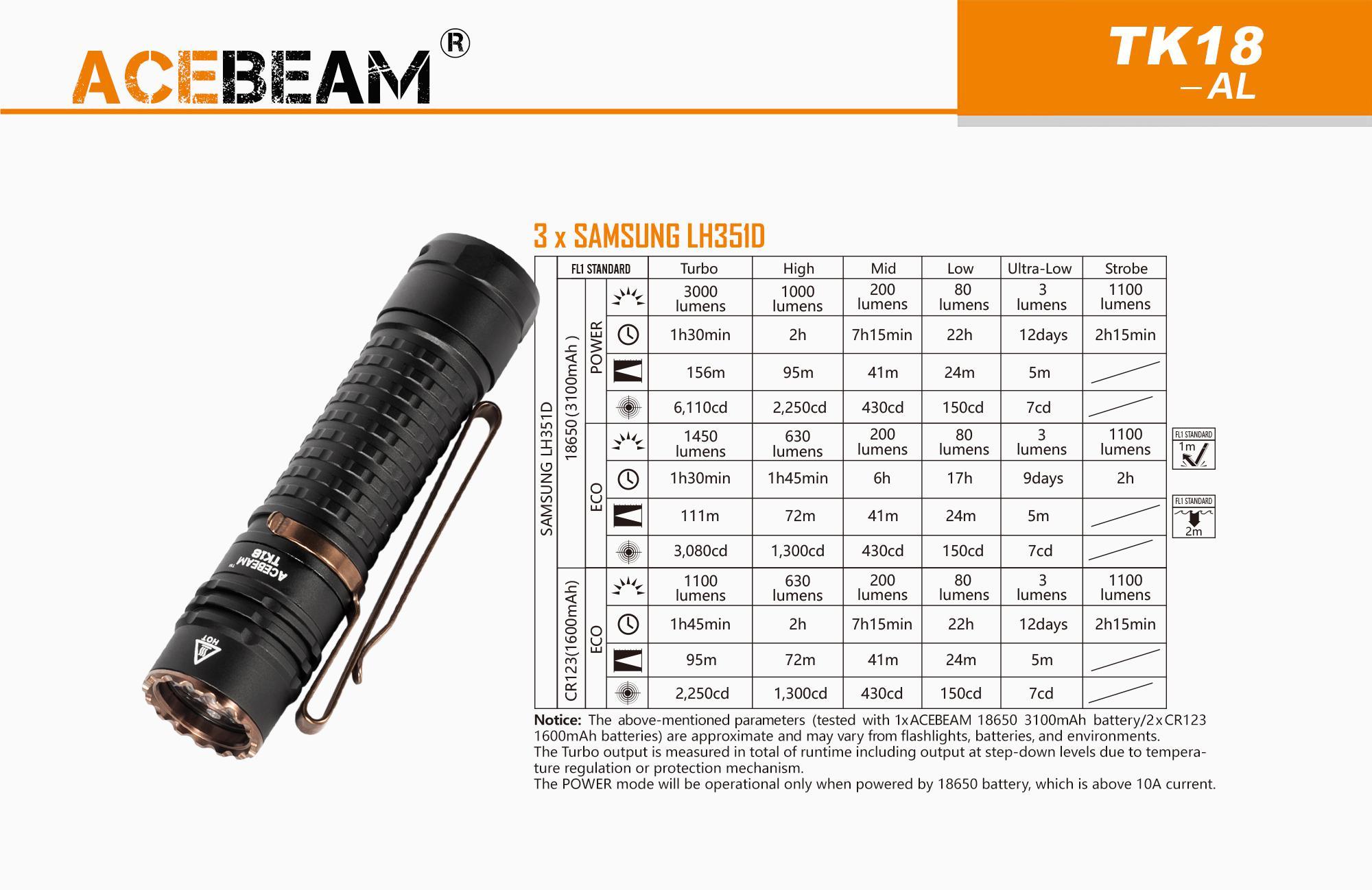 Samsung LED Acebeam TK18 Copper LED Flashlight 3000 Lumen w 3100mAh Battery /&